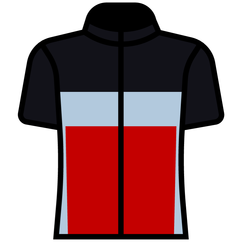 Lotto Soudal Ladies (Women UCI)